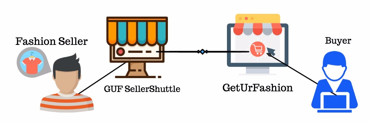 seller-shuttle feature image